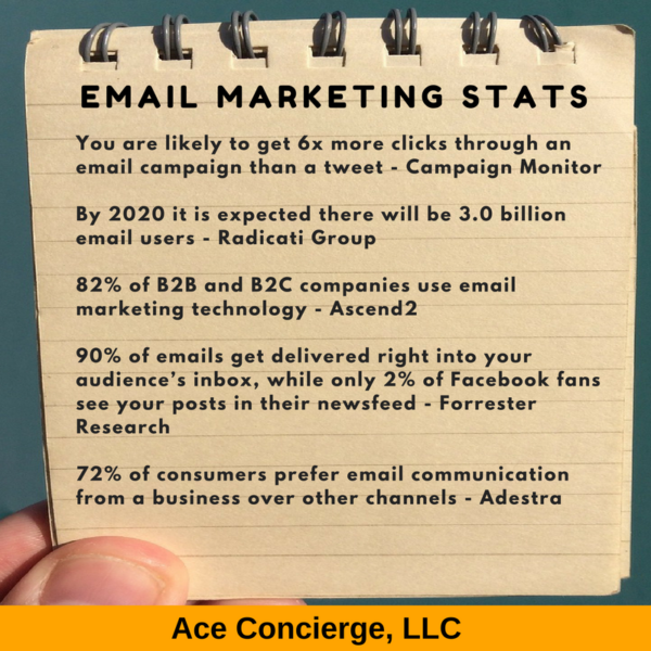 Email Marketing Stats Ace Concierge